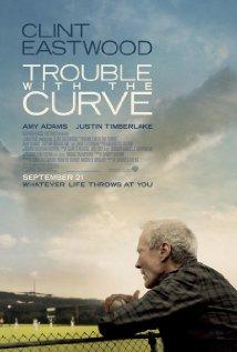 troublecurve